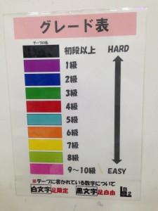 麻布B2グレード表